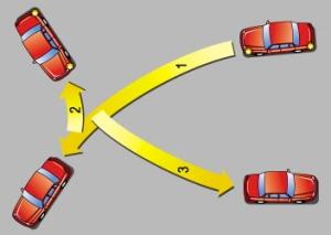 3-point turn